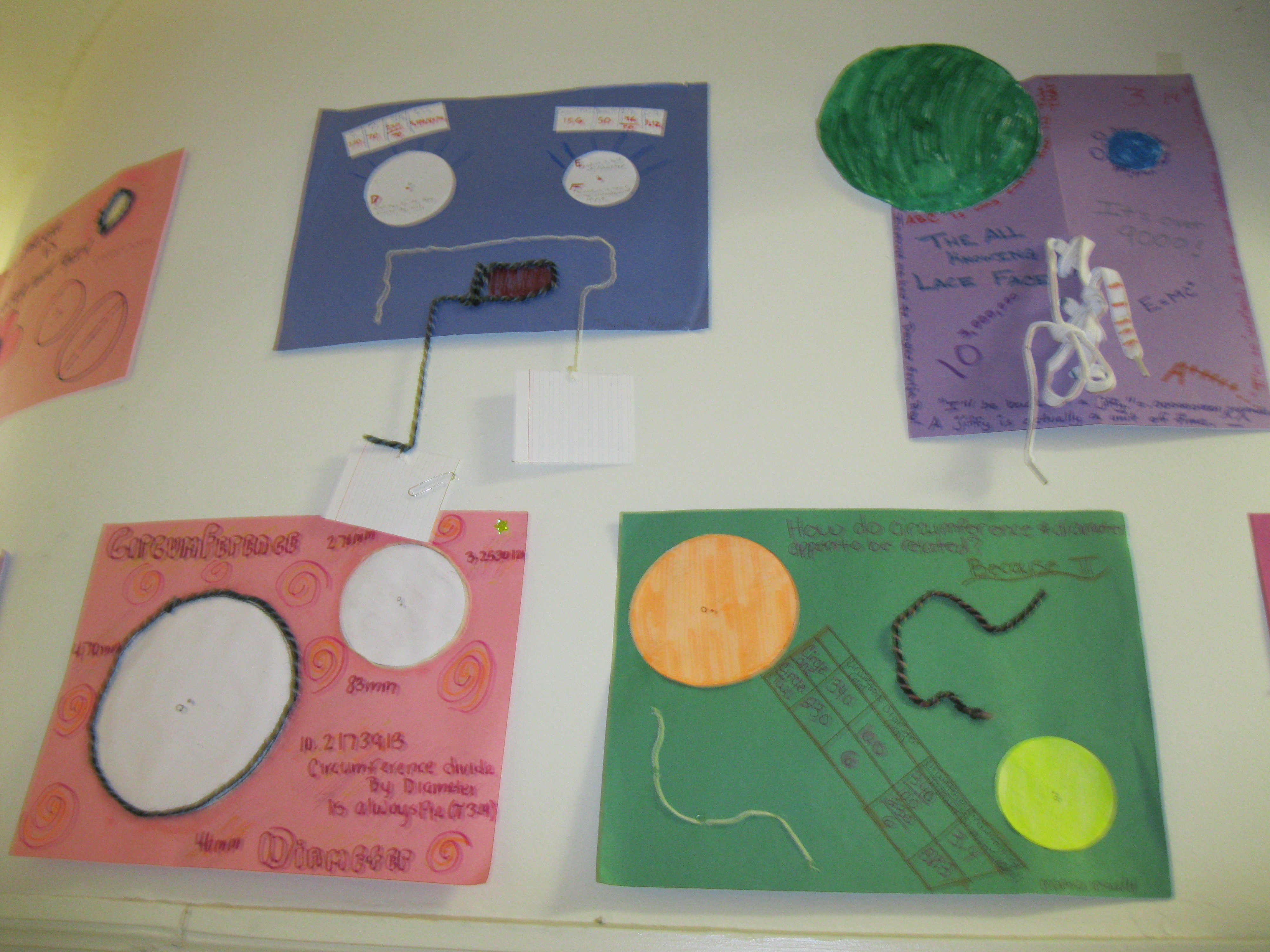 Discovering Pi And Circumference Formula Project