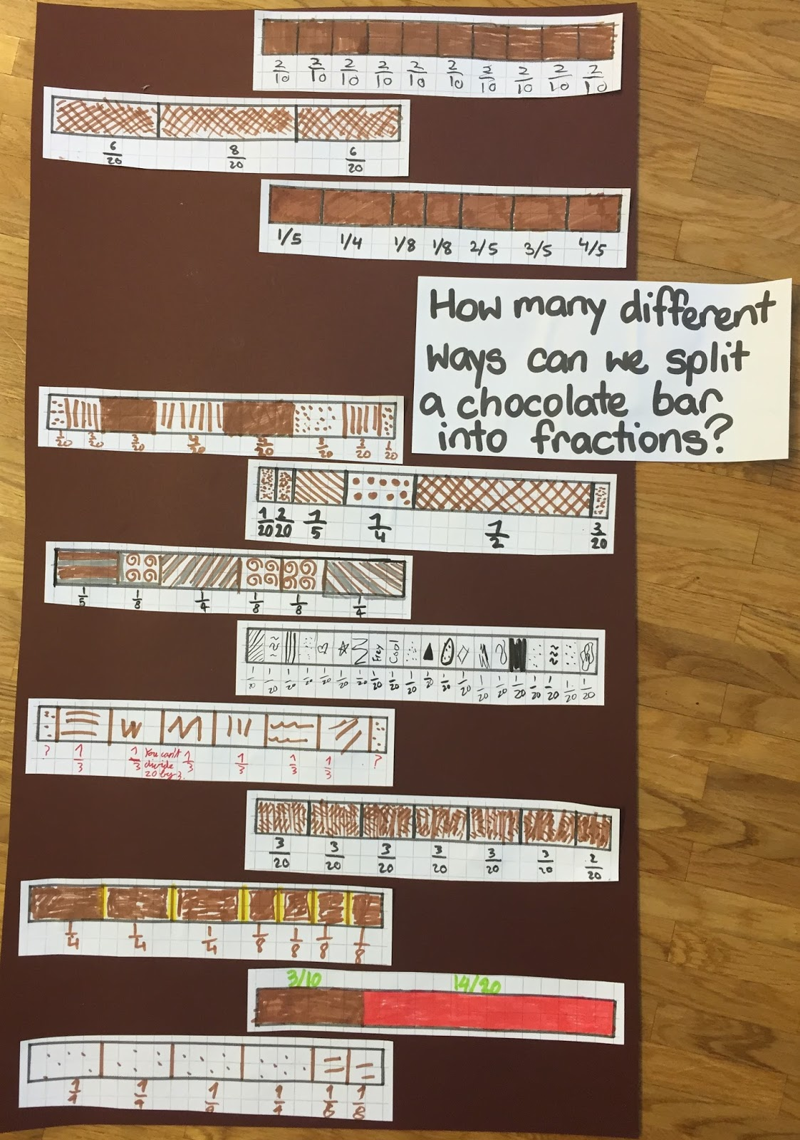 Open Ended Chocolate Bar Fraction Activity