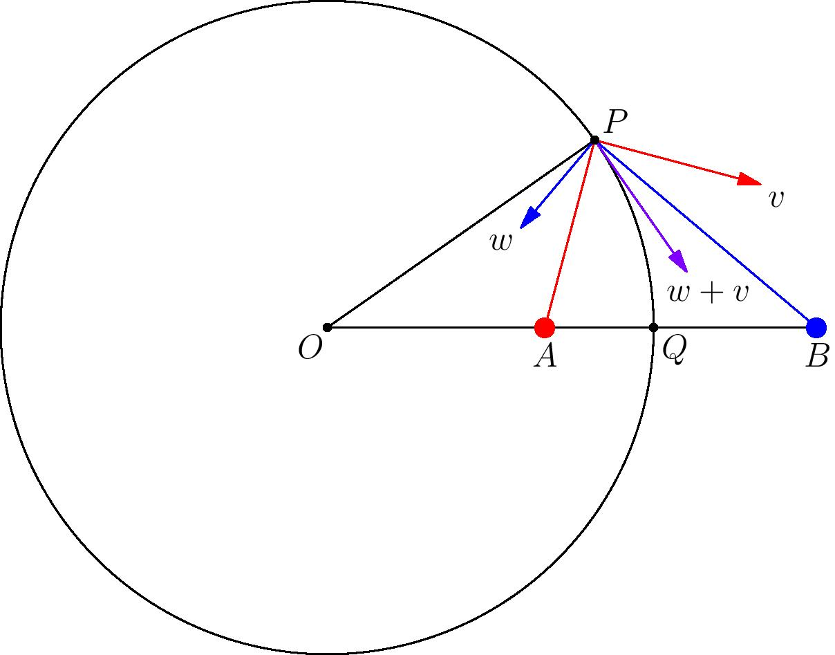 Circles Of Apollonius And Magnetism