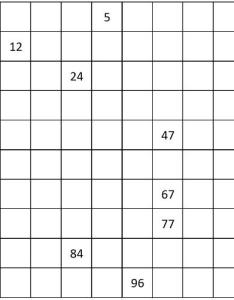 Grade worksheets number chart from to count by also charts counting rh mathematics at school