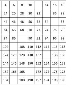 Grade worksheets number chart from to count by even also charts counting numbers rh mathematics at school