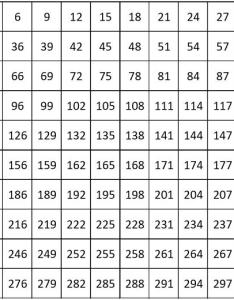 Grade worksheets answers number chart from to count by also charts counting rh mathematics at school