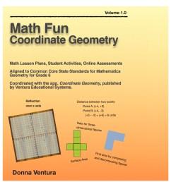 Math Fun Coordinate Geometry: Interactive Books    mathematicsinteractivebooks [ 2204 x 2206 Pixel ]