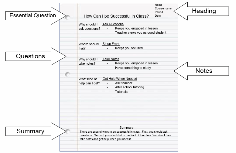 Cornell Notes Math Strategies
