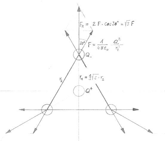 MP-Forum: Punktladungen (Matroids Matheplanet)