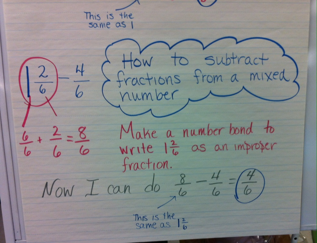 Subtracting Fractions From Whole Numbers And Mixed Numbers