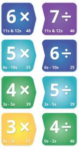 Multiplication and division levels