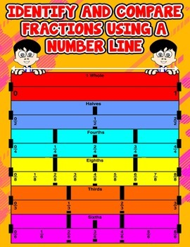 Identify and Compare Fractions Using a Number Line