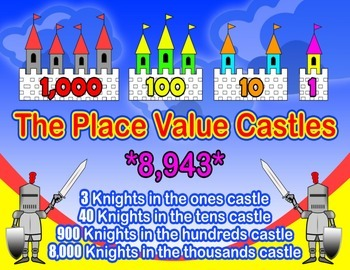 Place Value Castles = Poster/Anchor Chart with Cards for Students