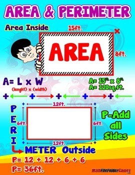 Area & Perimeter Poster/Anchor Chart