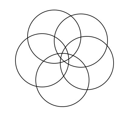 Blank 3 Way Venn Diagram Blank Venn Diagram Template