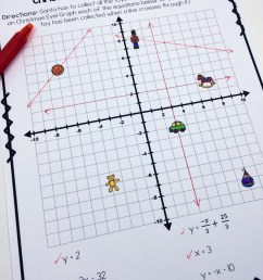 Christmas Challenge: Graphing Linear Equations Practice {FREE} [ 1075 x 800 Pixel ]