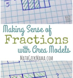Deepening Fraction Sense with Fractions Area Models [ 1390 x 800 Pixel ]