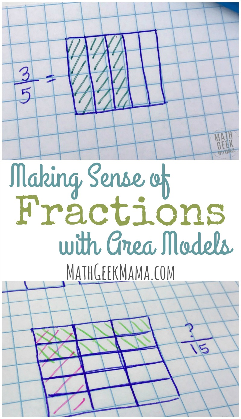 medium resolution of Deepening Fraction Sense with Fractions Area Models