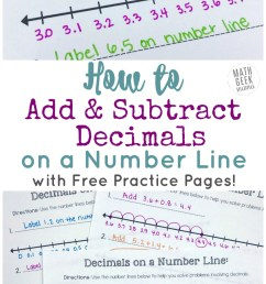 Add \u0026 Subtract Decimals on a Number Line {FREE Printable Number Lines!} [ 1385 x 800 Pixel ]