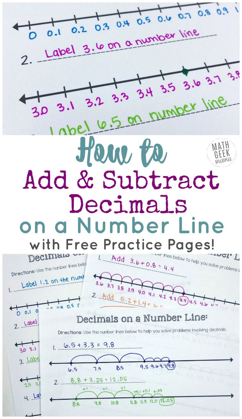medium resolution of Add \u0026 Subtract Decimals on a Number Line {FREE Printable Number Lines!}