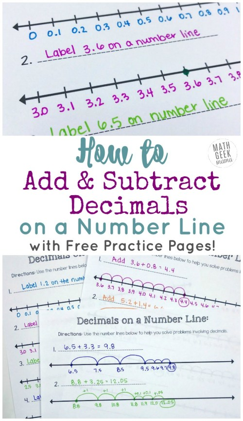 small resolution of Add \u0026 Subtract Decimals on a Number Line {FREE Printable Number Lines!}