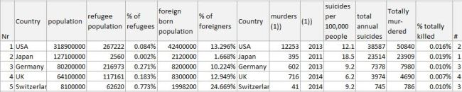 mathias-sager-japan-foreigners-table-all