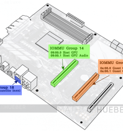 we will isolate the gpu in pcie slot 2 and the usb controller from group 18  [ 1050 x 831 Pixel ]