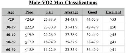 vo2-max-classifications-male