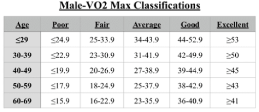 vo2-max-classifications-male