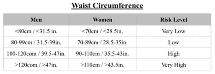 waist-circumference-chart