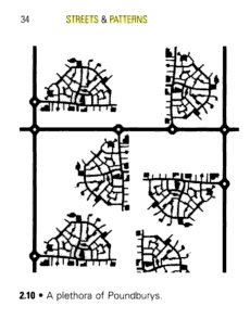 The Poundbury Grid, from Streets and Patterns by Stephen Marshall