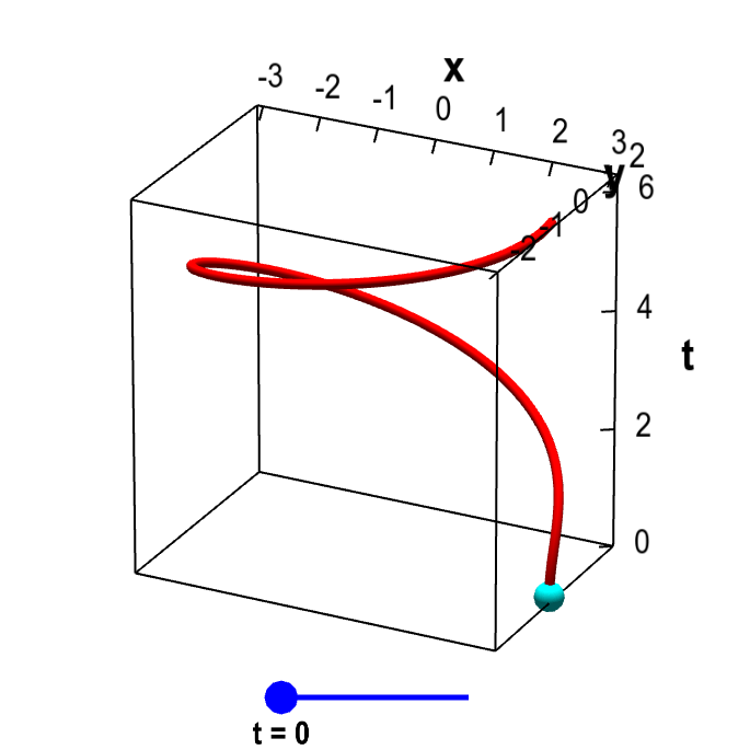 vector calculus marsden solutions