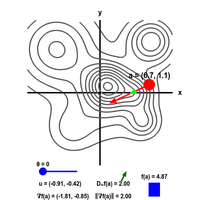 Math Insight applets