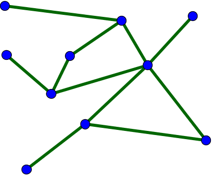 Small undirected network