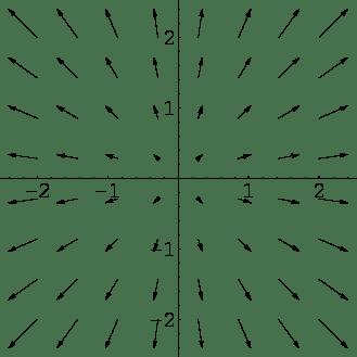 image a 2d vector
