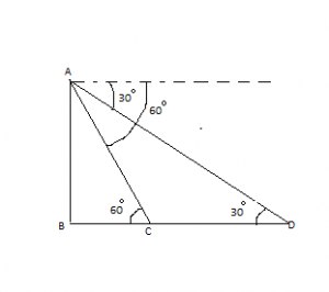Heights and Distances Applications of Trigonometry ncert