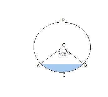 Areas related to Circles CBSE Ncert math solutions Chapter