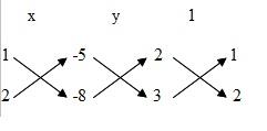 CBSE Ncert Math Solutions Class 10th Chapter 3rd