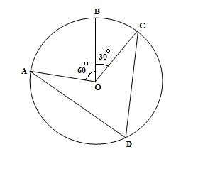 CBSE Ncert Math Solutions Class 9th Chapter 10 Circles