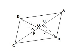 CBSE Ncert Math Solutions Class 9th Chapter 9 Areas of