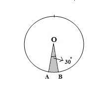 GMAT Prep: GMAT Sample Problem 8 on Circles