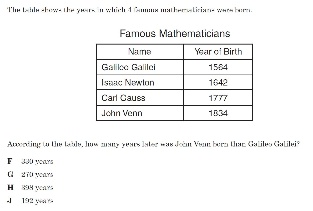Mathinthemedian Math Teks
