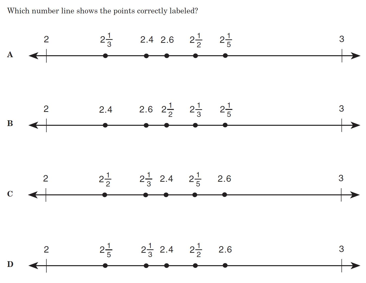 Mathinthemedian Math Teks