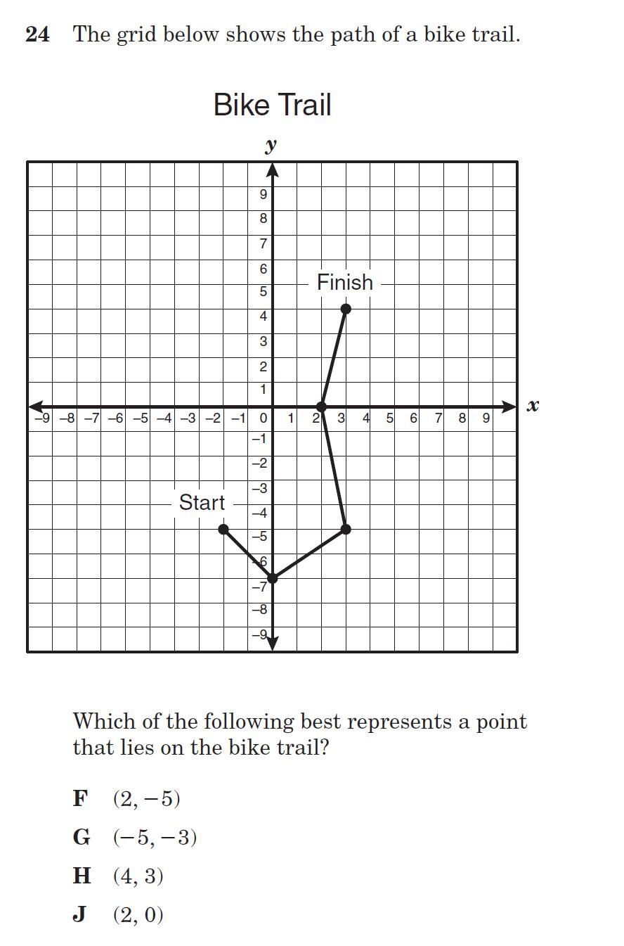 "Search Results for ""Coordinate Plane Drawings Worksheets"