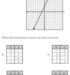 8th Grade Algebra Printable Worksheets   Printable Worksheets and  Activities for Teachers [ 1656 x 1075 Pixel ]