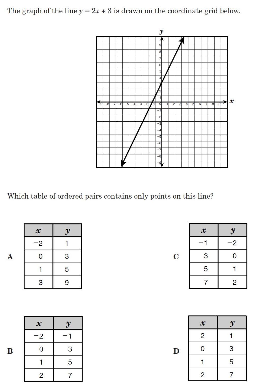 medium resolution of 8th Grade Algebra Printable Worksheets   Printable Worksheets and  Activities for Teachers