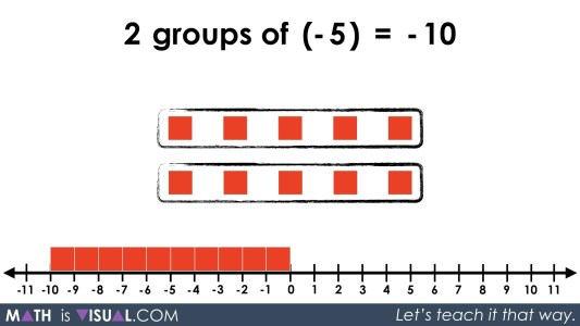 Integer Multiplication Visually And Symbolically026