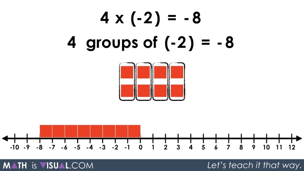 Integer Multiplication Symbolically.045 4 x -2 solution
