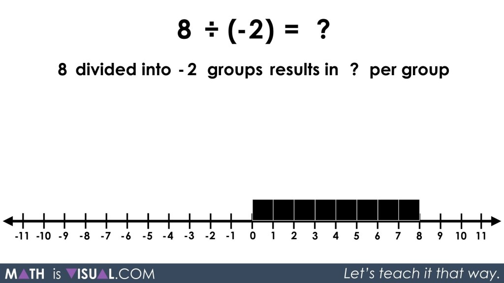 Integer Division - Positive Divided by Negative partitive 8 divided into -2 groups prompt