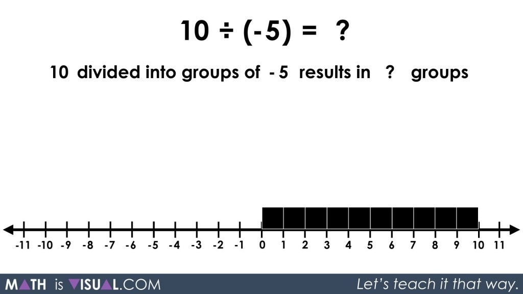 Integer Division - Positive Divided by Negative quotative 10 divided into groups of -5 prompt