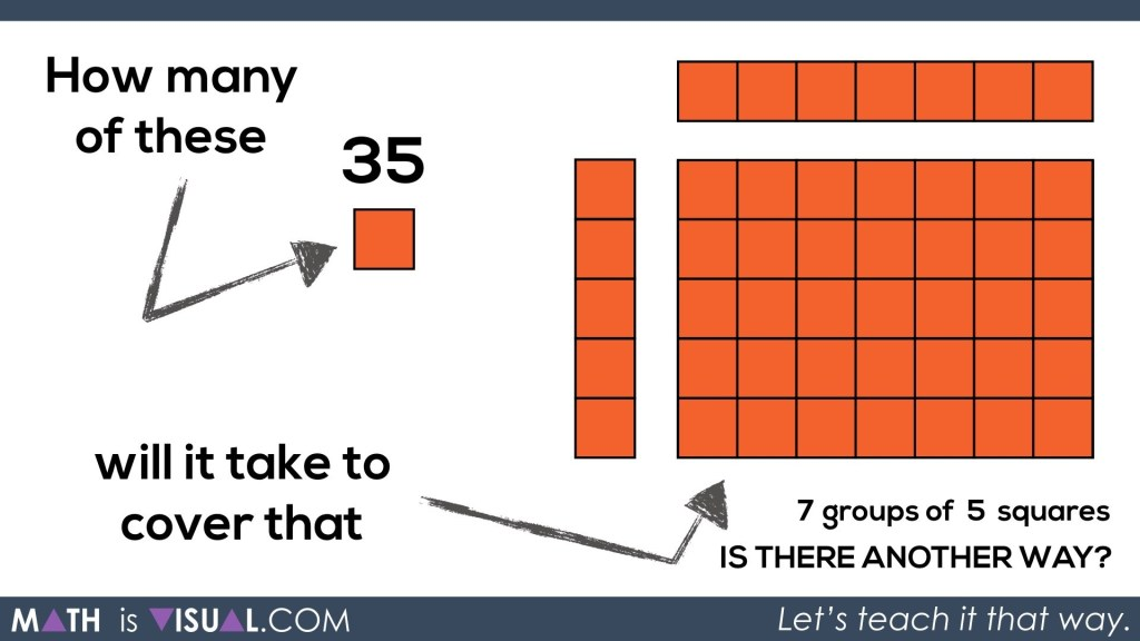 Math Is Visual - Area of a Rectangle Visual Prompts.129 7 groups of 5 squares