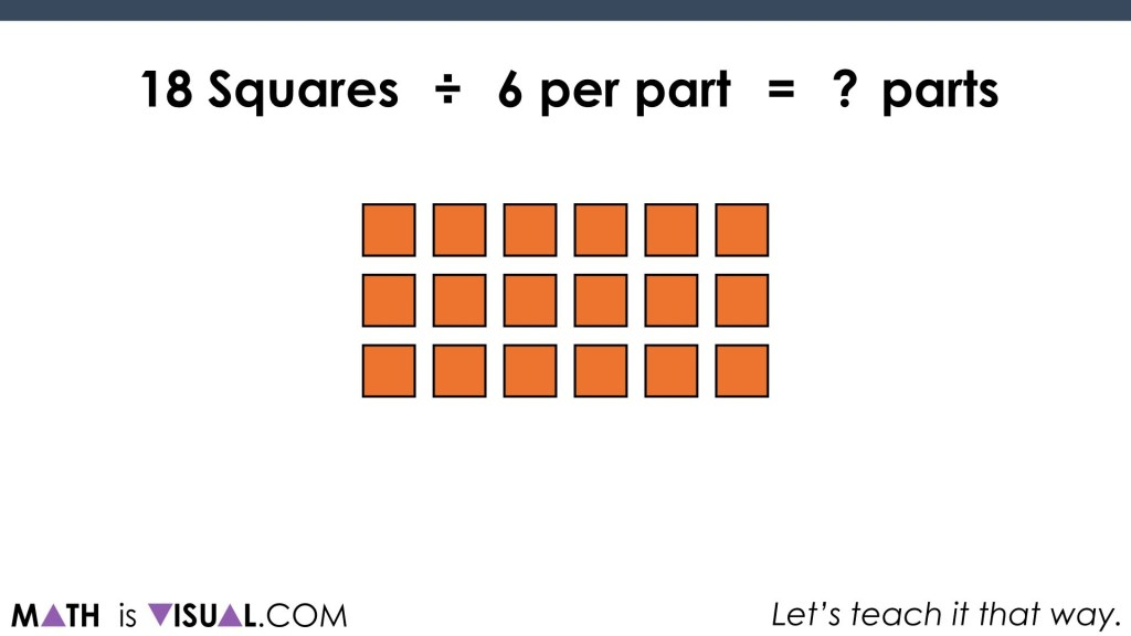 Solving One-Step Equations Visually.063 18 divided into 6 per part quotative