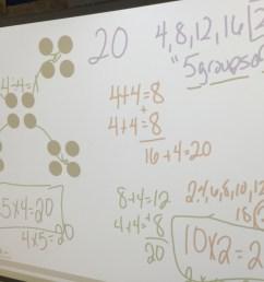 3rd Grade Dot Image Number Talk   Math Minds [ 2448 x 3264 Pixel ]