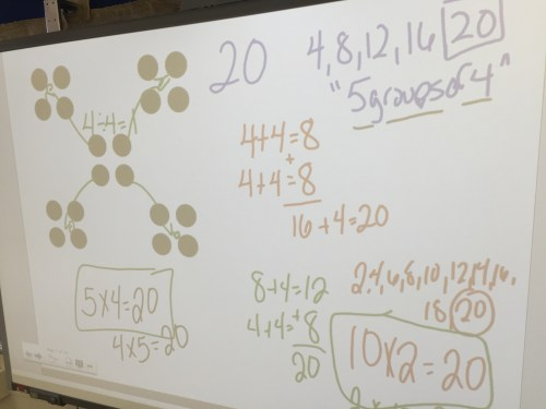 small resolution of 3rd Grade Dot Image Number Talk   Math Minds